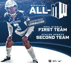 2021 USU Football Preseason Preview: Inside Linebacker